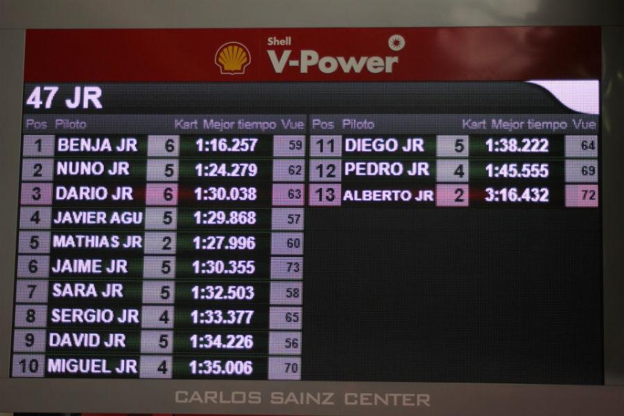 Al final de la carrera, los participantes pueden conocer sus tiempos.