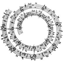 Vuelta al Mundoen 8 melodías