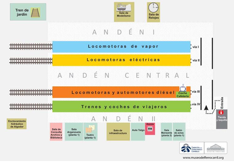 Plano museo del ferrocarril de madrid