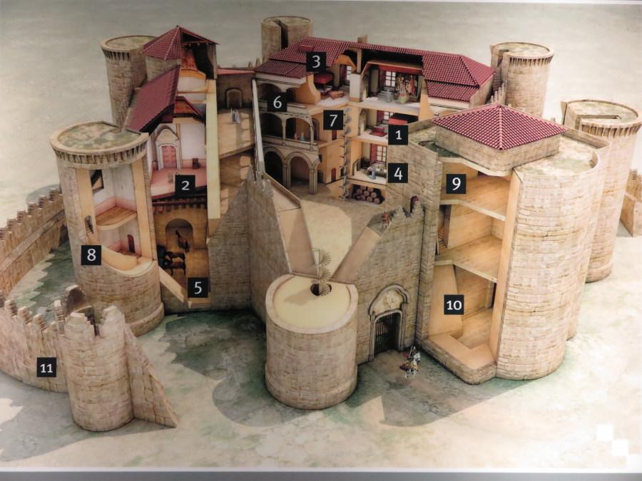 Esquema del Castillo de Belmonte